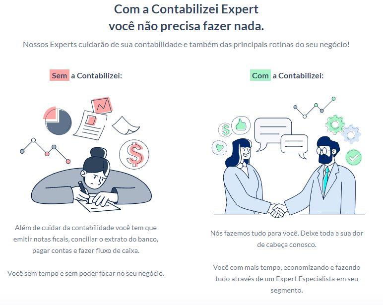 Contabilidade Completa Com Gestão Financeira Através De Assessores Personalizados - Gestão de Empresas Contábeis   Marco Educação