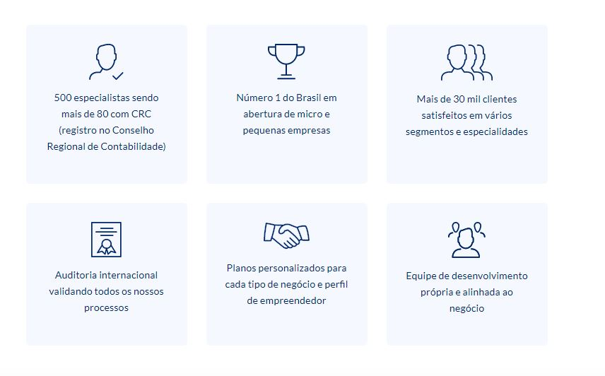 Sucesso Contabilizei - Gestão de Empresas Contábeis   Marco Educação
